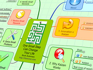 One Small Step Can Change Your Life - Mind Map