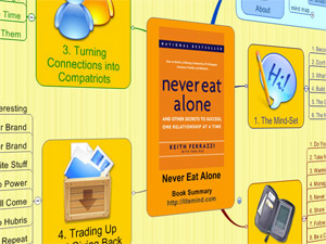 Never Eat Alone - Mind Map