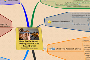 How to be Great: Rising Above the Talent Myth Mind Map